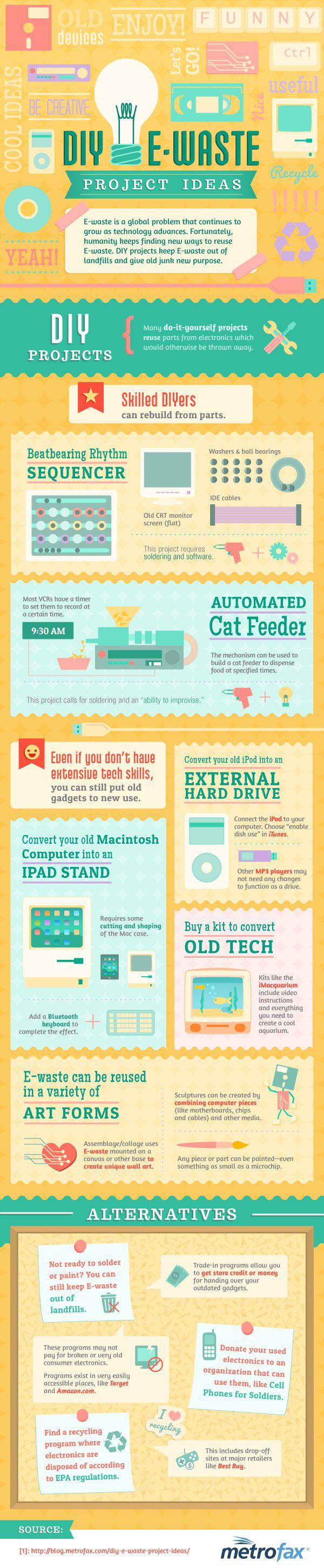 DIY e-waste