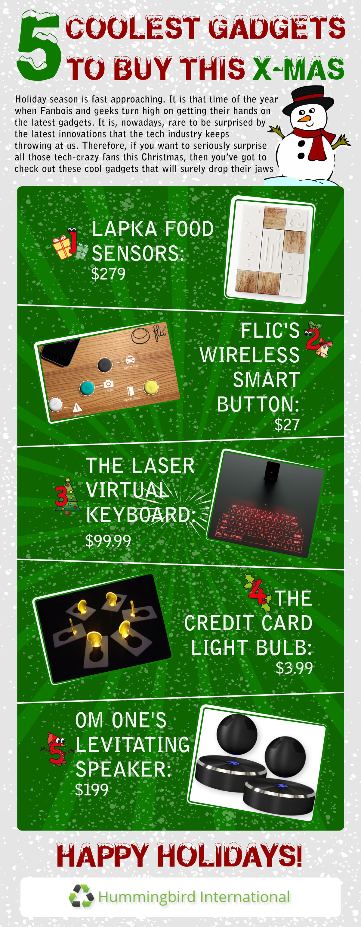 5 Coolest Gadgets To Buy This X